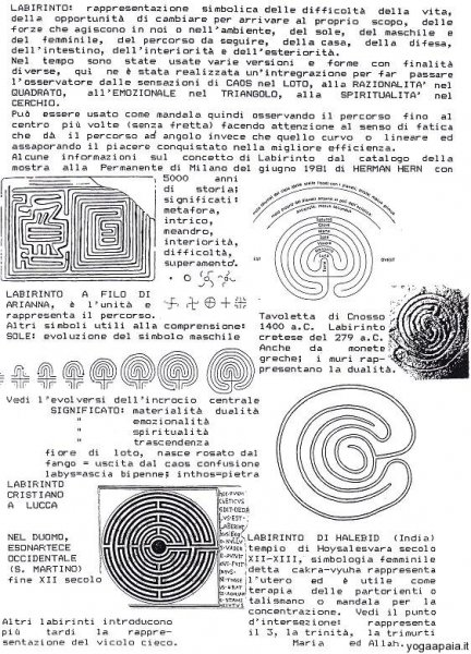 labirinto-istruzioni